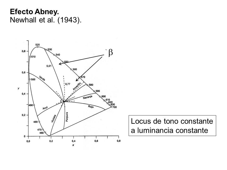 Efecto Abney. Newhall et al. (1943). Locus de tono constante a luminancia constante