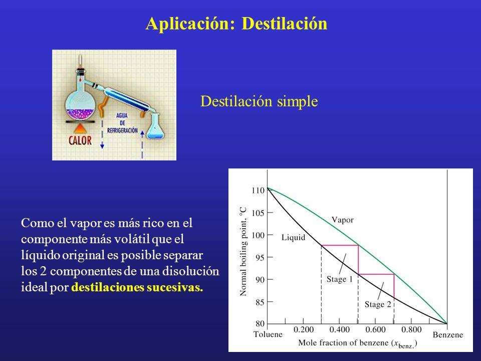 Aplicación: Destilación Destilación simple Como el vapor es más rico en el componente más volátil que el líquido original es posible separar los 2 com