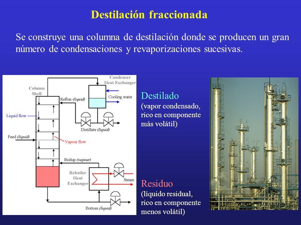 Destilación fraccionada Se construye una columna de destilación donde se producen un gran número de condensaciones y revaporizaciones sucesivas. Desti