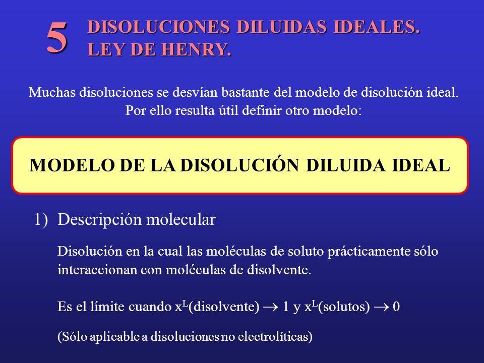 DISOLUCIONES DILUIDAS IDEALES. LEY DE HENRY. 5 Muchas disoluciones se desvían bastante del modelo de disolución ideal. Por ello resulta útil definir o
