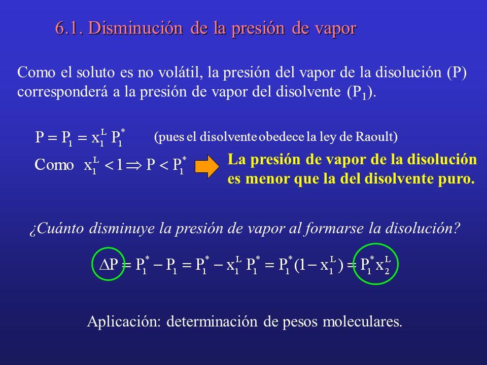 6.1. Disminución de la presión de vapor Como el soluto es no volátil, la presión del vapor de la disolución (P) corresponderá a la presión de vapor de