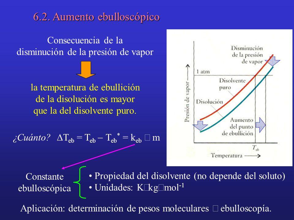 6.2. Aumento ebulloscópico Consecuencia de la disminución de la presión de vapor la temperatura de ebullición de la disolución es mayor que la del dis