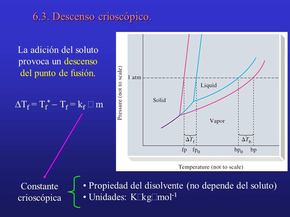 6.3. Descenso crioscópico. La adición del soluto provoca un descenso del punto de fusión. T f = T f * T f = k f m Constante crioscópica Propiedad del