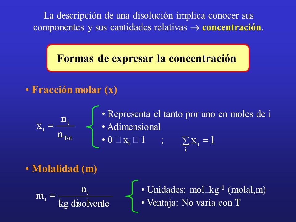 La descripción de una disolución implica conocer sus componentes y sus cantidades relativas concentración. Formas de expresar la concentración Fracció