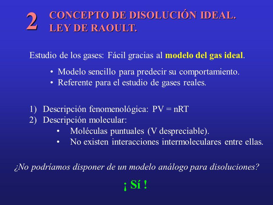 CONCEPTO DE DISOLUCIÓN IDEAL. LEY DE RAOULT. 2 1)Descripción fenomenológica: PV = nRT 2)Descripción molecular: Moléculas puntuales (V despreciable). N