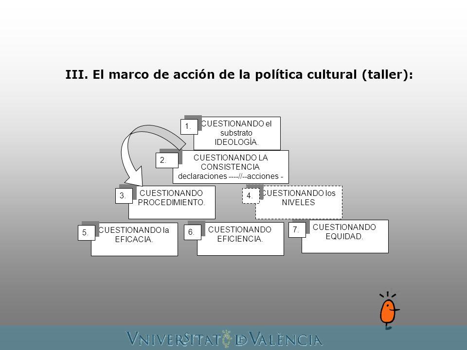 III. El marco de acción de la política cultural (taller): CUESTIONANDO el substrato IDEOLOGÍA.