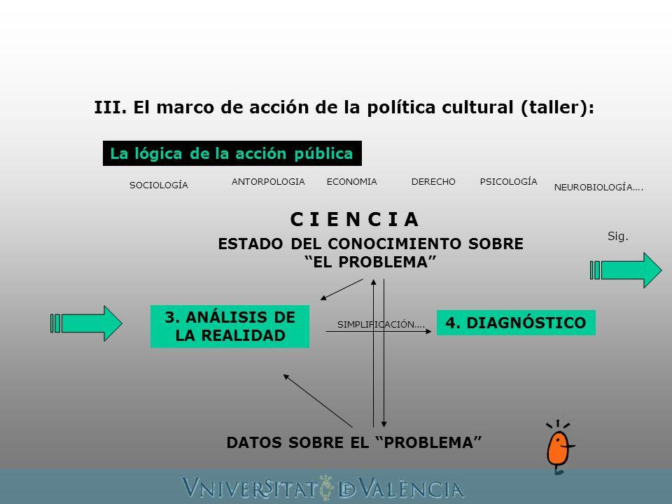 III. El marco de acción de la política cultural (taller): La lógica de la acción pública 3.