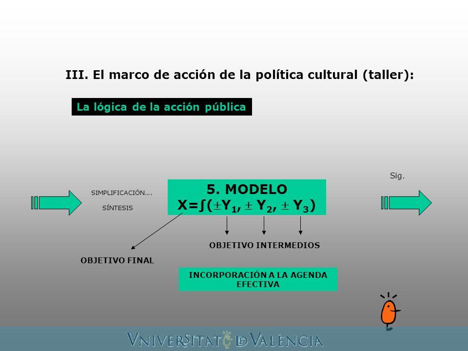 III. El marco de acción de la política cultural (taller): La lógica de la acción pública Sig.
