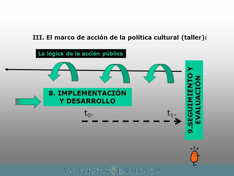 III. El marco de acción de la política cultural (taller): La lógica de la acción pública 8.