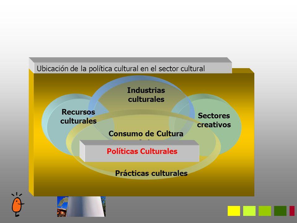 ¿Por qué la cultura es objeto de la atención pública.