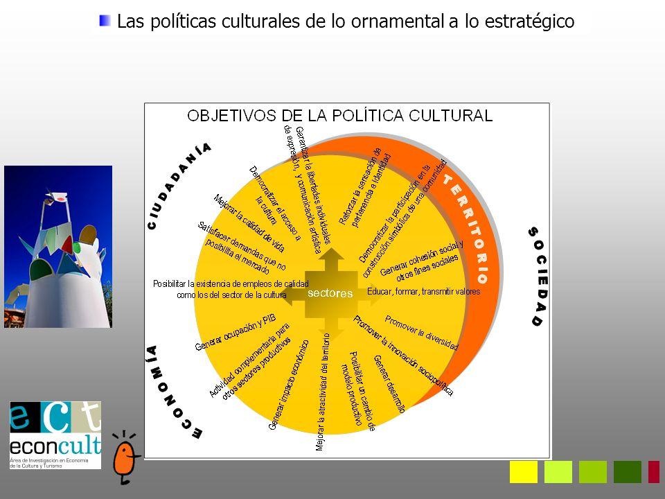 Las políticas culturales de lo ornamental a lo estratégico