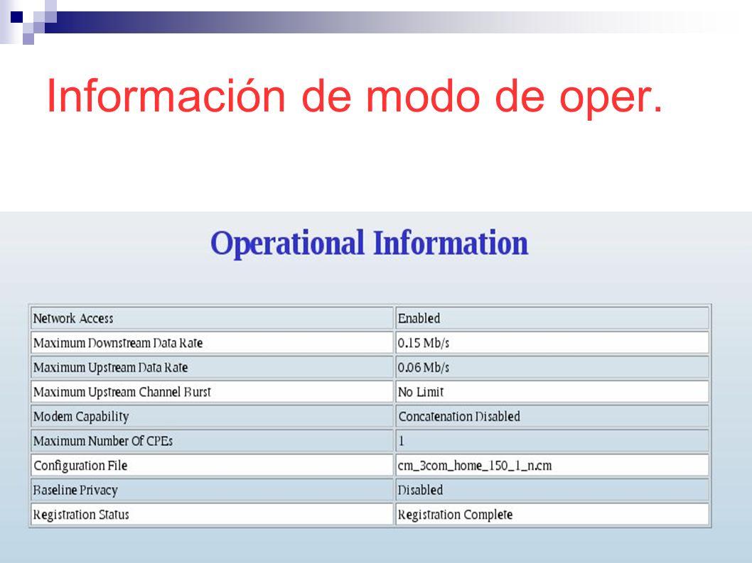 Información de modo de oper.