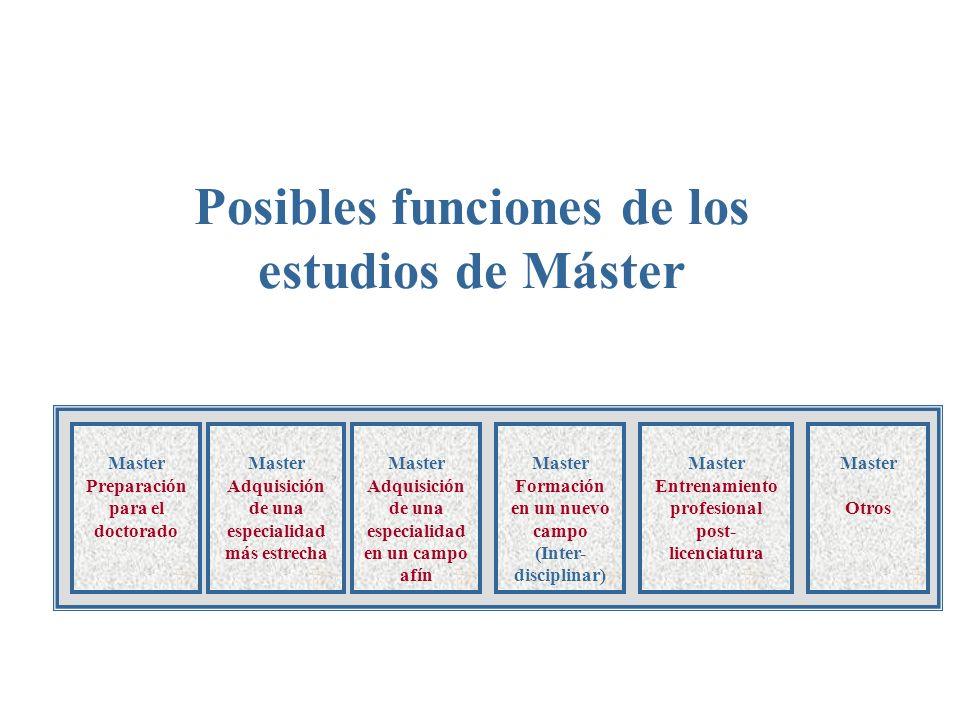 Posibles funciones de los estudios de Máster Master Preparación para el doctorado Master Adquisición de una especialidad más estrecha Master Adquisición de una especialidad en un campo afín Master Formación en un nuevo campo (Inter- disciplinar) Master Entrenamiento profesional post- licenciatura Master Otros