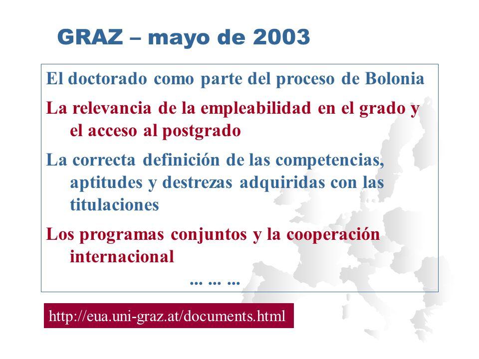 GRAZ – mayo de 2003 El doctorado como parte del proceso de Bolonia La relevancia de la empleabilidad en el grado y el acceso al postgrado La correcta definición de las competencias, aptitudes y destrezas adquiridas con las titulaciones Los programas conjuntos y la cooperación internacional.........