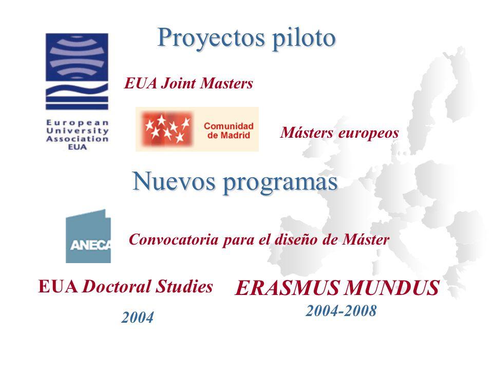 Proyectos piloto Nuevos programas EUA Joint Masters ERASMUS MUNDUS 2004-2008 EUA Doctoral Studies 2004 Convocatoria para el diseño de Máster Másters europeos