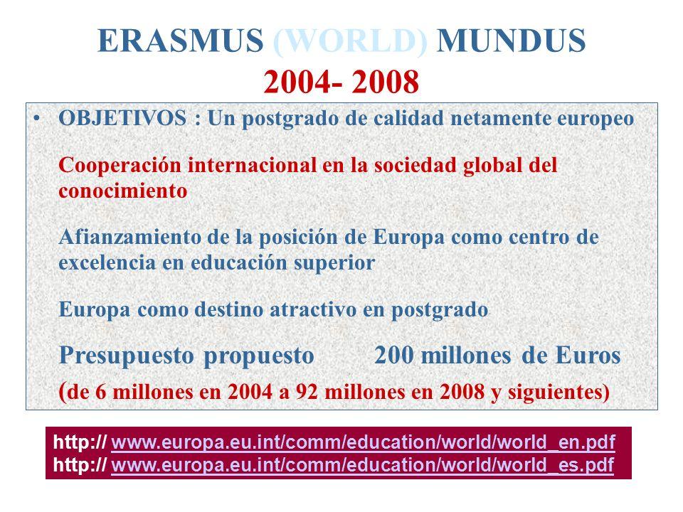 ERASMUS (WORLD) MUNDUS 2004- 2008 OBJETIVOS : Un postgrado de calidad netamente europeo Cooperación internacional en la sociedad global del conocimiento Afianzamiento de la posición de Europa como centro de excelencia en educación superior Europa como destino atractivo en postgrado Presupuesto propuesto200 millones de Euros ( de 6 millones en 2004 a 92 millones en 2008 y siguientes) http:// www.europa.eu.int/comm/education/world/world_en.pdfwww.europa.eu.int/comm/education/world/world_en.pdf http:// www.europa.eu.int/comm/education/world/world_es.pdfwww.europa.eu.int/comm/education/world/world_es.pdf