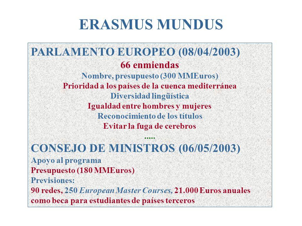ERASMUS MUNDUS PARLAMENTO EUROPEO (08/04/2003) 66 enmiendas Nombre, presupuesto (300 MMEuros) Prioridad a los países de la cuenca mediterránea Diversidad lingüística Igualdad entre hombres y mujeres Reconocimiento de los títulos Evitar la fuga de cerebros.....