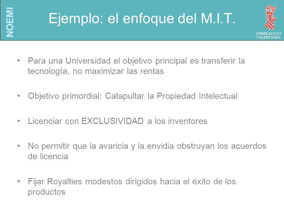 NOEMI Generalitat Valenciana Ejemplo: el enfoque del M.I.T.