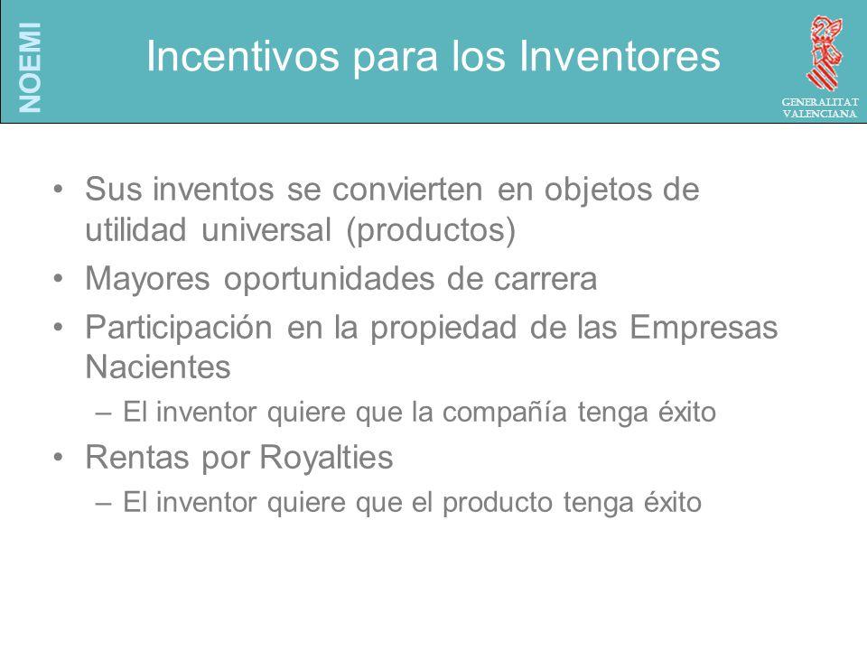 NOEMI Generalitat Valenciana Incentivos para los Inventores Sus inventos se convierten en objetos de utilidad universal (productos) Mayores oportunidades de carrera Participación en la propiedad de las Empresas Nacientes –El inventor quiere que la compañía tenga éxito Rentas por Royalties –El inventor quiere que el producto tenga éxito