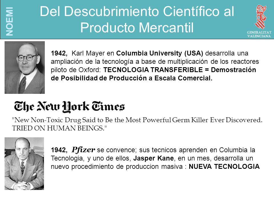 NOEMI Generalitat Valenciana 1942, Karl Mayer en Columbia University (USA) desarrolla una ampliación de la tecnología a base de multiplicación de los reactores piloto de Oxford: TECNOLOGIA TRANSFERIBLE = Demostración de Posibilidad de Producción a Escala Comercial.