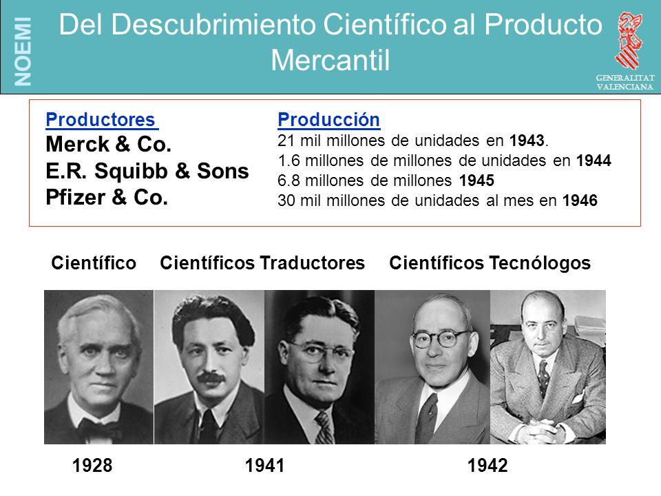 NOEMI Generalitat Valenciana Parque TecnológicoParque Científico Parque Científico vs Parque Tecnológico Científico Científico Traductor Científico Tecnólogo