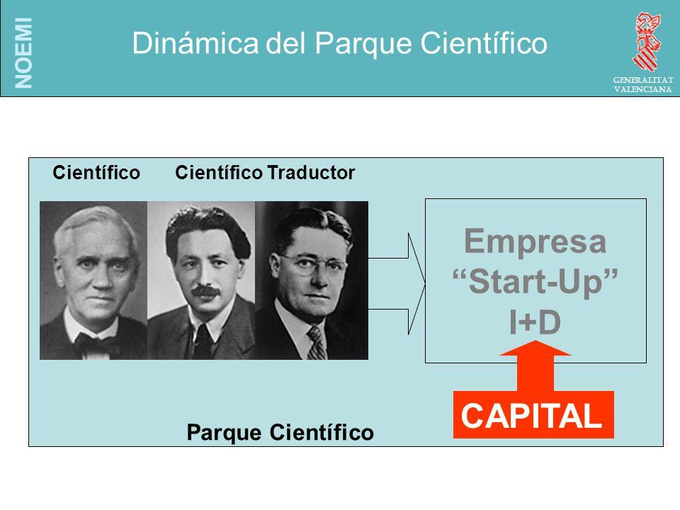 NOEMI Generalitat Valenciana Parque Científico Dinámica del Parque Científico Científico Científico Traductor Empresa Start-Up I+D CAPITAL