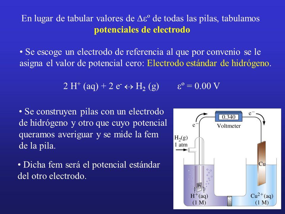 En lugar de tabular valores de º de todas las pilas, tabulamos potenciales de electrodo Se escoge un electrodo de referencia al que por convenio se le
