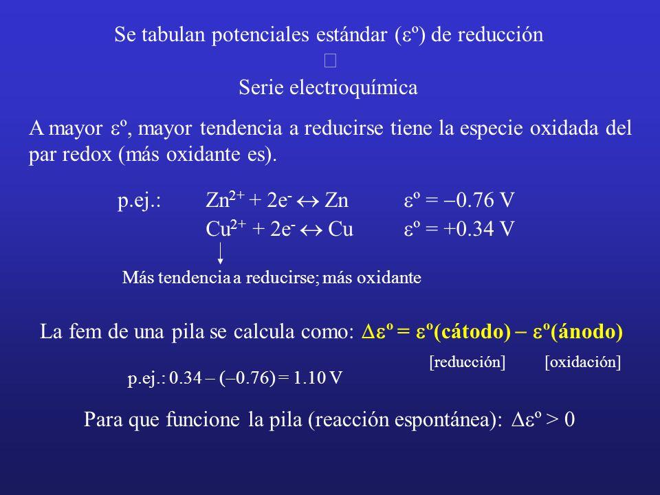 Se tabulan potenciales estándar ( º) de reducción Serie electroquímica A mayor º, mayor tendencia a reducirse tiene la especie oxidada del par redox (