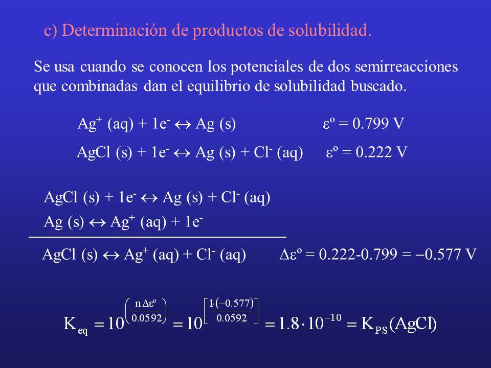 c) Determinación de productos de solubilidad. Se usa cuando se conocen los potenciales de dos semirreacciones que combinadas dan el equilibrio de solu