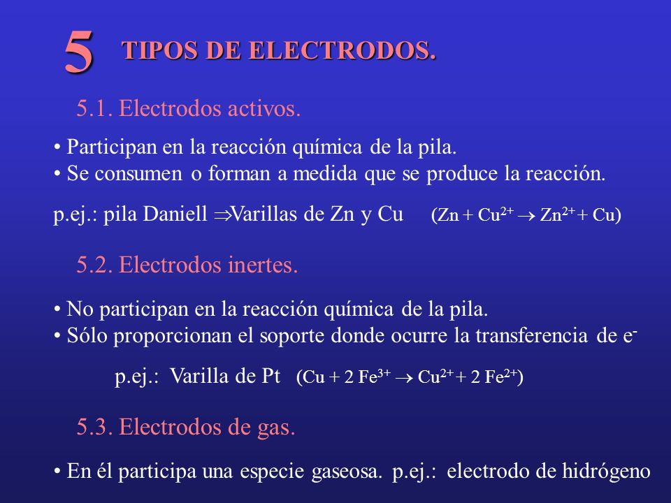 TIPOS DE ELECTRODOS. 5 5.1. Electrodos activos. Participan en la reacción química de la pila. Se consumen o forman a medida que se produce la reacción
