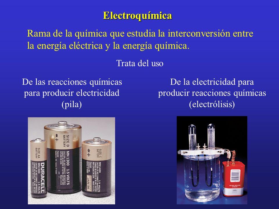 CONTENIDO 1.- Reacciones redox.2.- Termodinámica de sistemas electroquímicos.