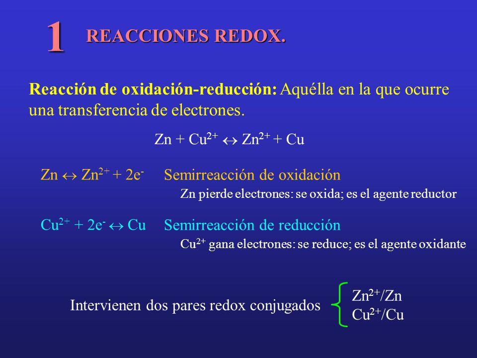 REACCIONES REDOX. 1 Reacción de oxidación-reducción: Aquélla en la que ocurre una transferencia de electrones. Zn + Cu 2+ Zn 2+ + Cu Semirreacción de
