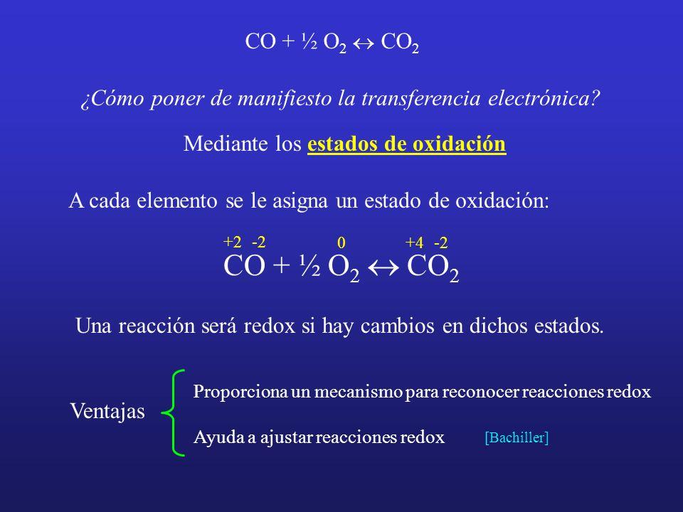 CO + ½ O 2 CO 2 ¿Cómo poner de manifiesto la transferencia electrónica? Mediante los estados de oxidación A cada elemento se le asigna un estado de ox