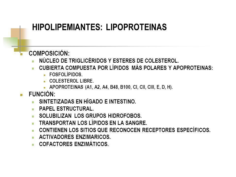 Tabla.Características de las apolipoproteínas del plasma humano.
