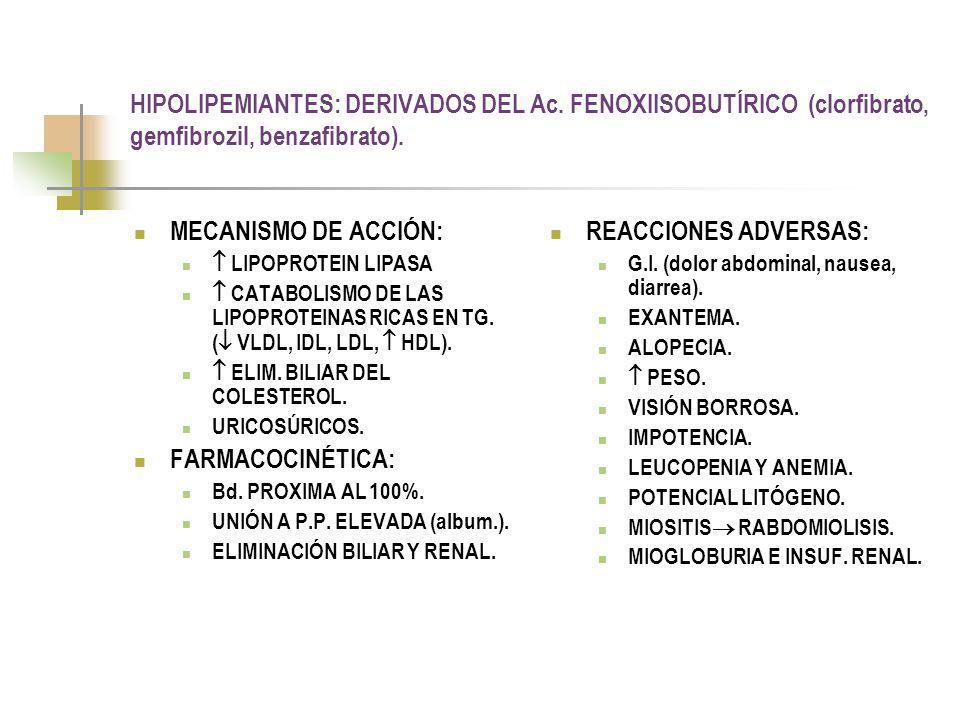 HIPOLIPEMIANTES: RESINAS DE INTERCAMBIO ANIÓNICO (colestiramina y colestipol).