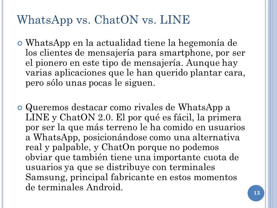 13 WhatsApp vs. ChatON vs. LINE WhatsApp en la actualidad tiene la hegemonía de los clientes de mensajería para smartphone, por ser el pionero en este