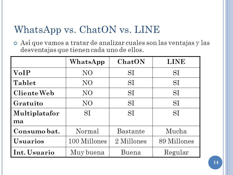 14 WhatsApp vs. ChatON vs. LINE Así que vamos a tratar de analizar cuales son las ventajas y las desventajas que tienen cada uno de ellos. WhatsAppCha