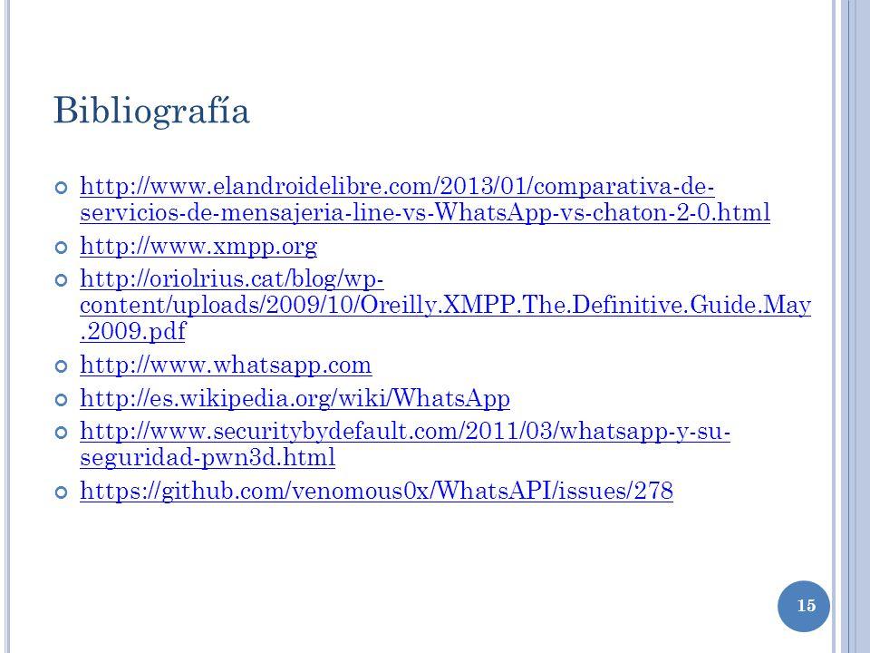 15 Bibliografía http://www.elandroidelibre.com/2013/01/comparativa-de- servicios-de-mensajeria-line-vs-WhatsApp-vs-chaton-2-0.html http://www.elandroi