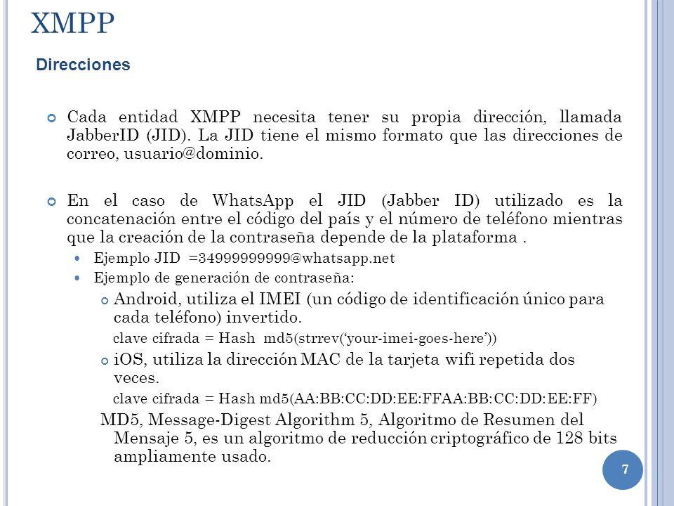7 XMPP Cada entidad XMPP necesita tener su propia dirección, llamada JabberID (JID). La JID tiene el mismo formato que las direcciones de correo, usua