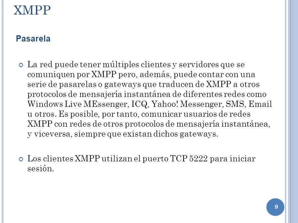 9 XMPP Pasarela La red puede tener múltiples clientes y servidores que se comuniquen por XMPP pero, además, puede contar con una serie de pasarelas o