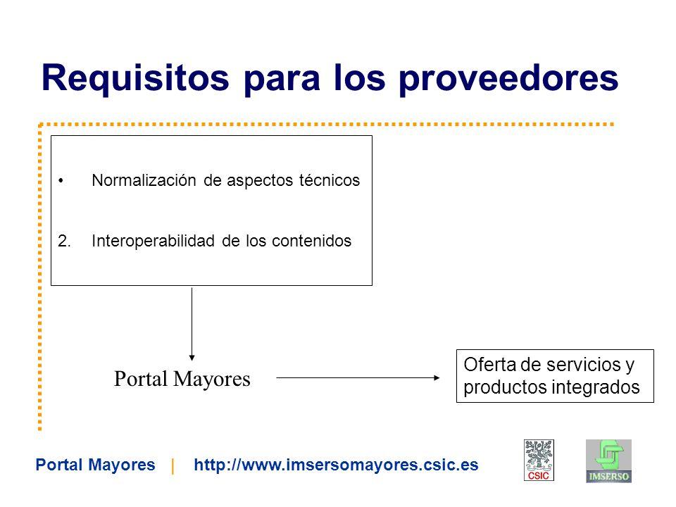 Portal Mayores | http://www.imsersomayores.csic.es Requisitos para los proveedores Normalización de aspectos técnicos 2.Interoperabilidad de los conte