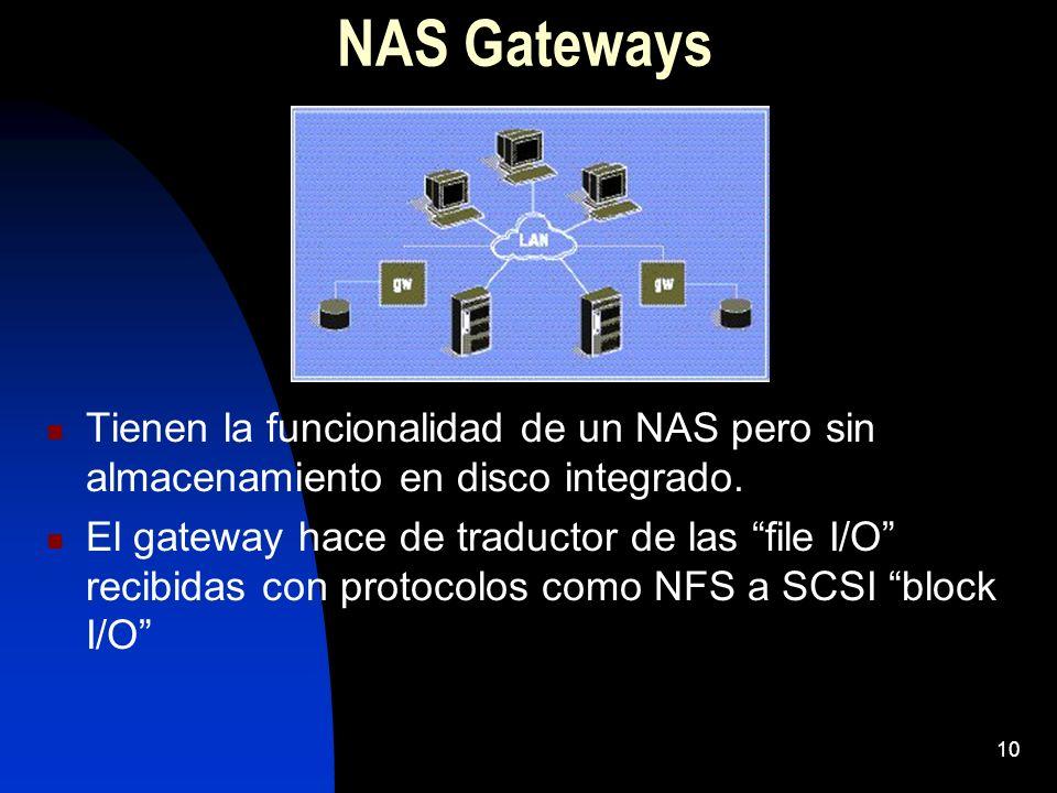 10 NAS Gateways Tienen la funcionalidad de un NAS pero sin almacenamiento en disco integrado. El gateway hace de traductor de las file I/O recibidas c