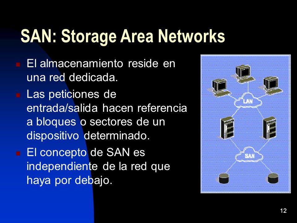 12 SAN: Storage Area Networks El almacenamiento reside en una red dedicada. Las peticiones de entrada/salida hacen referencia a bloques o sectores de