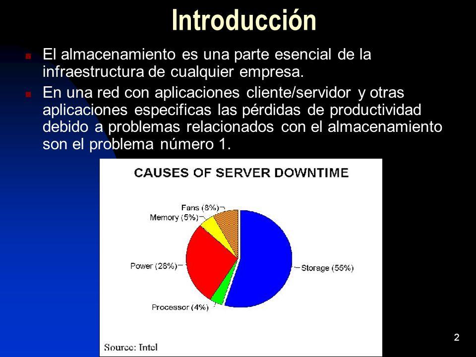 2 Introducción El almacenamiento es una parte esencial de la infraestructura de cualquier empresa. En una red con aplicaciones cliente/servidor y otra