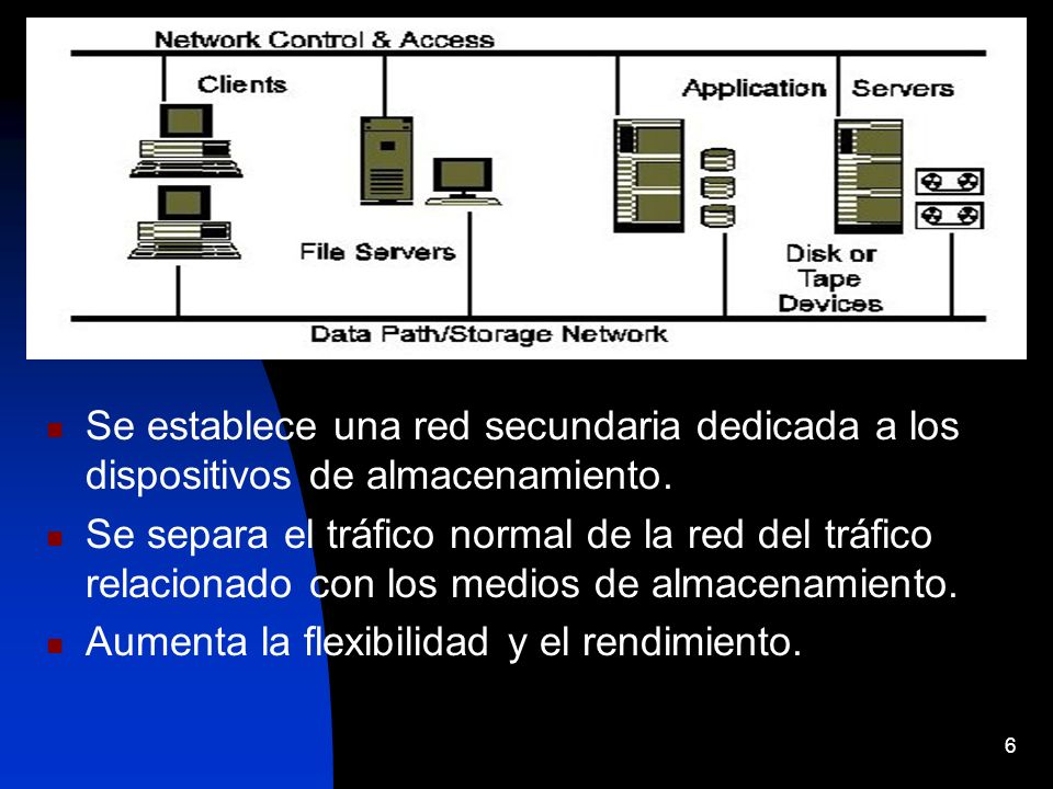 7 Tipos de redes de almacenamiento DAS: Direct Attached Storage NAS: Network Attached Storage NAS Gateways SANergy SAN: Storage Area Networks