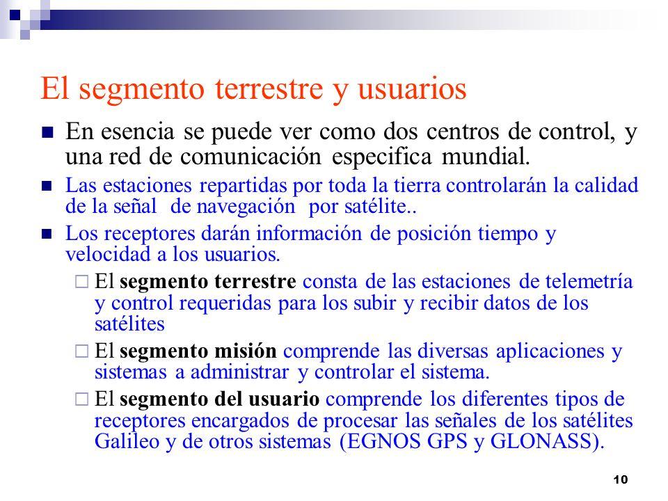 10 El segmento terrestre y usuarios En esencia se puede ver como dos centros de control, y una red de comunicación especifica mundial. Las estaciones