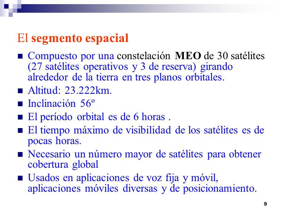 9 El segmento espacial Compuesto por una constelación MEO de 30 satélites (27 satélites operativos y 3 de reserva) girando alrededor de la tierra en t