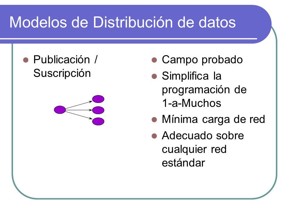 Modelos de Distribución de datos Publicación / Suscripción Campo probado Simplifica la programación de 1-a-Muchos Mínima carga de red Adecuado sobre c