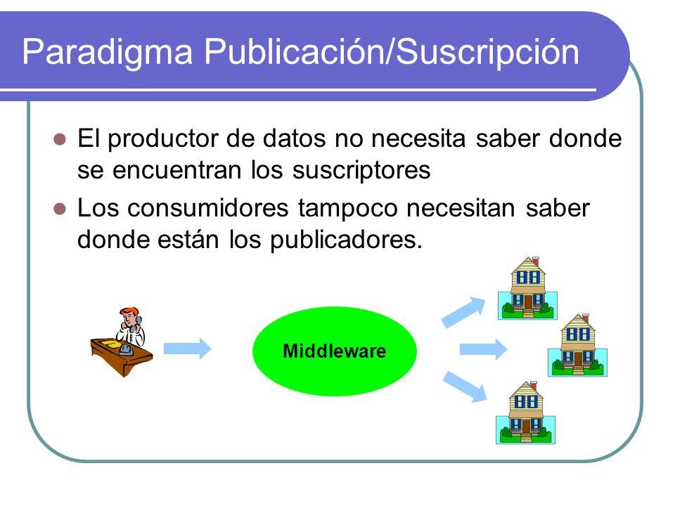 Paradigma Publicación/Suscripción El productor de datos no necesita saber donde se encuentran los suscriptores Los consumidores tampoco necesitan sabe