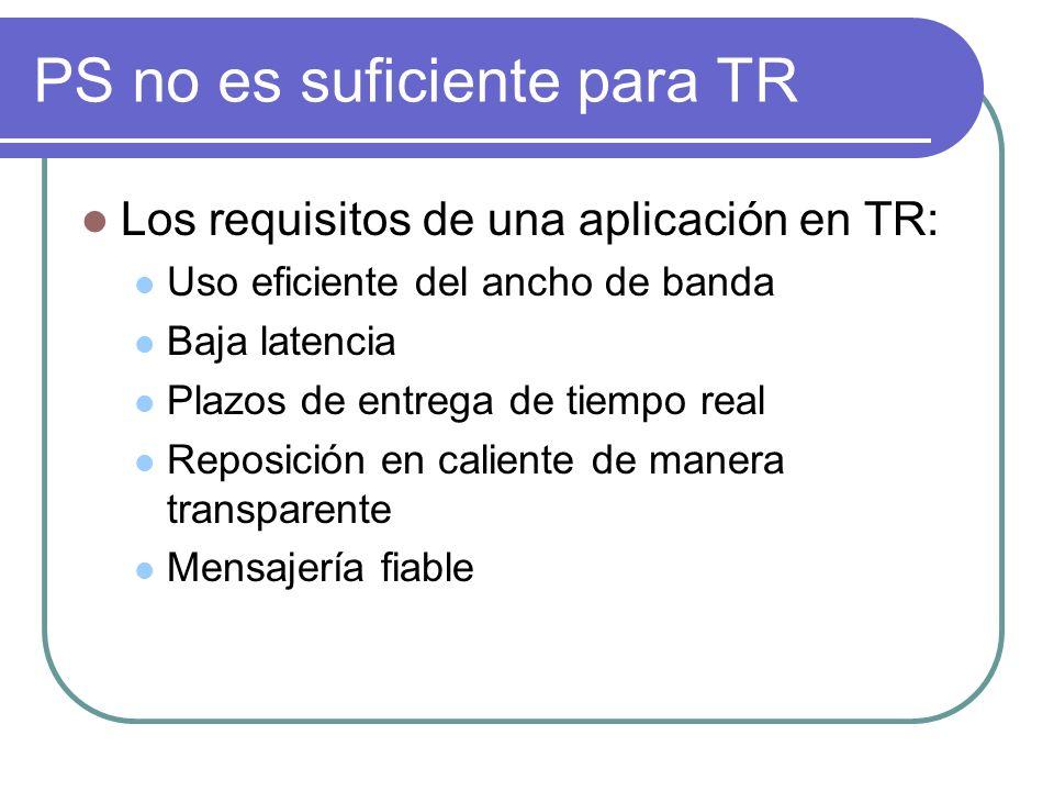 PS no es suficiente para TR Los requisitos de una aplicación en TR: Uso eficiente del ancho de banda Baja latencia Plazos de entrega de tiempo real Re